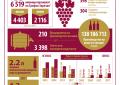 Трифон Зарезан – малко статистика