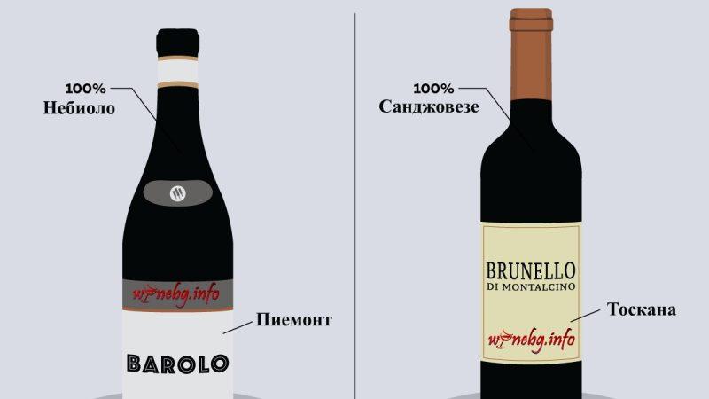 Бароло Vs. Брунело ди Монталчино: Каква е разликата?